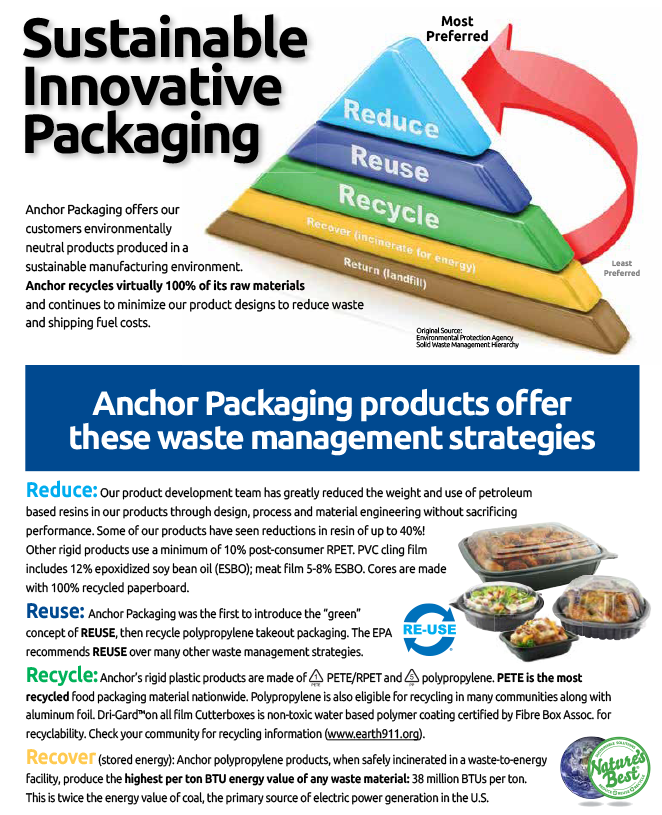 AnchorCatalog_sustainpage
